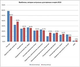 диаграмма 2|Фото:rc-analitik.ru