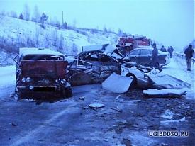 дтп автомобиль трасса Фото:ugibddso.ru