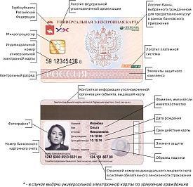 Универсальная Электронная Карта|Фото:habrahabr.ru