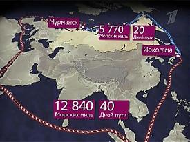 Северный морской путь|Фото:img1.1tv.ru