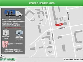 инфографика кража в обкоме кпрф|Фото: Накануне.RU