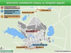 инфографика прокуратура Екатеринбурга взялась за городской общепит|Фото: Накануне.RU