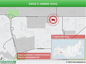 инфографика взрыв в ТЦ в Нижнем Тагиле|Фото: Накануне.RU