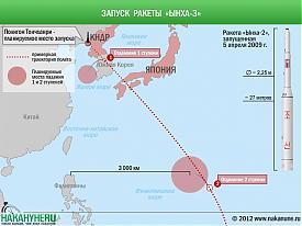 "инфографика запуск ракеты ""Ынха-3"" КНДР|Фото: Накануне.RU"