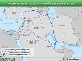 инфографика Россия может оказаться в газовой блокаде из-за Катара|Фото: Накануне.RU
