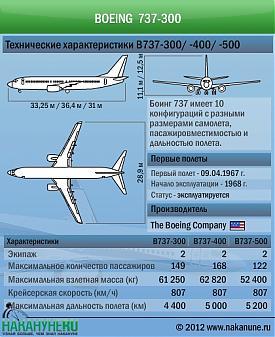 инфографика самолет Боинг Boeing 737-300 -400 -500 технические характеристики Фото: Накануне.RU