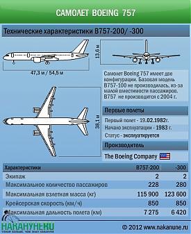 Самолет Боинг Boeing 757 технические характеристики|Фото: Накануне.RU