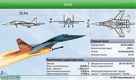Самолет Су-34 технические характеристики|Фото: Накануне.RU