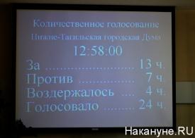 заседание гордумы тагила, отчет валентины исаевой|Фото: Накануне.RU