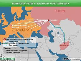 инфографика транзит вооружения, бытовых предметов через Ульяновск|Фото: Накануне.RU