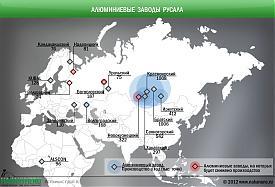 инфографика алюминиевые заводы РУСАЛа|Фото: Накануне.RU