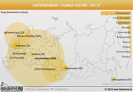инфографика альтернативная столица России Екатеринбург|Фото: Накануне.RU