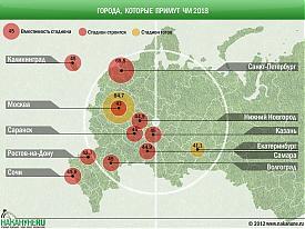 инфографика города, которые примут ЧМ-2018, чемпионат мира по футболу|Фото: Накануне.RU