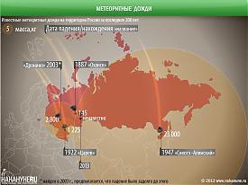 инфографика метеоритные дожди на территории России, метеорит|Фото: Накануне.RU