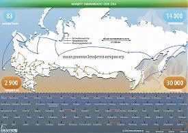 инфографика маршрут олимпийского огня 2014, эстафета, Олимпийские игры  Сочи 2014|Фото: Накануне.RU