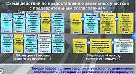 неразграниченные земли, схема, мугисо, мэрия|Фото: пресс-служба правительства Cвердловской области