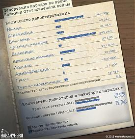 инфографика депортация народов, дезертирство во время Великой Отечественной войны, ВОВ|Фото: Накануне.RU