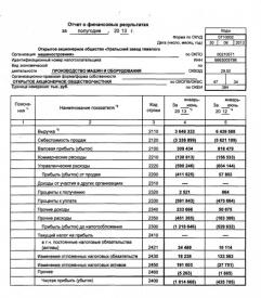 УЗТМ Уралмашзавод финансовая отчетность|Фото:
