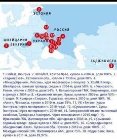 фирташ, украина|Фото:compromat.ru