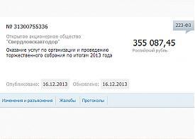 Свердловскавтодор, банкет, корпоратив|Фото: zakupki.gov.ru