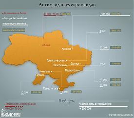 инфографика антимайдан, евромайдан, майдан, Киев, Севастополь, Харьков|Фото: Накануне.RU
