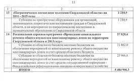 """Альшевских переобулся, документы, """"Столица"""" Фото: alshevskix.livejournal.com"""