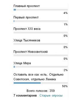 Голосование, Верхняя Пышма, Ленина, Советская Фото: govp.info