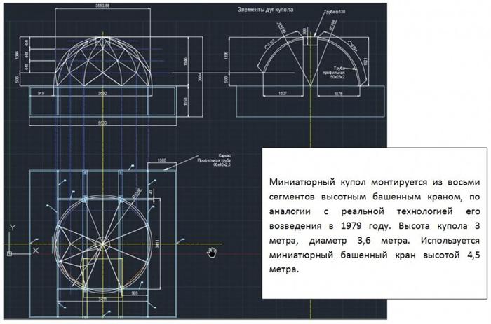 миниатюрный купол цирка макет Екатеринбург|Фото: мэрия Екатеринбурга