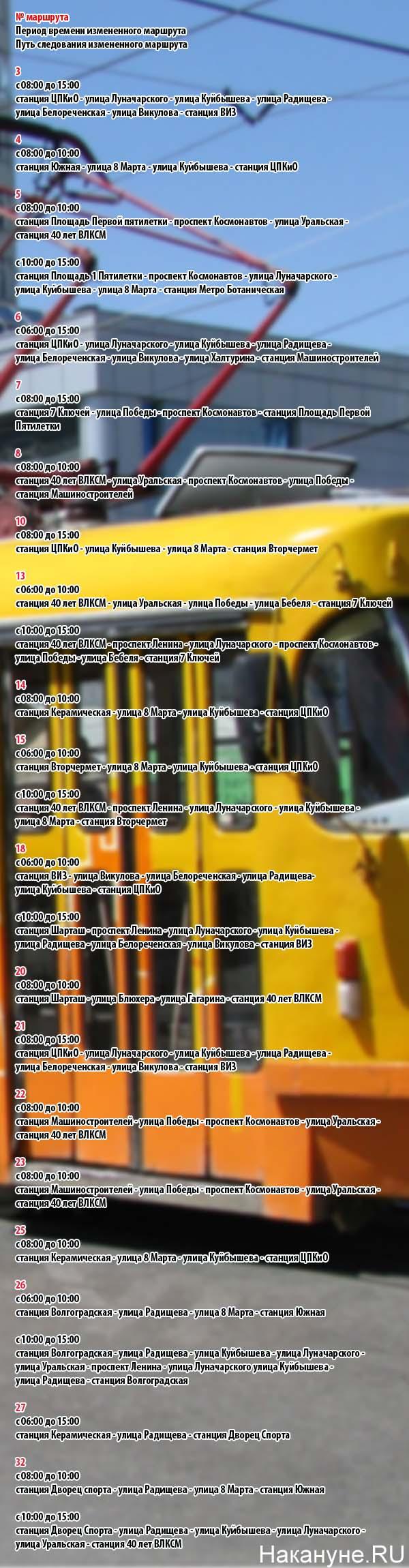 трамваи, изменения маршрутов|Фото: Накануне.RU