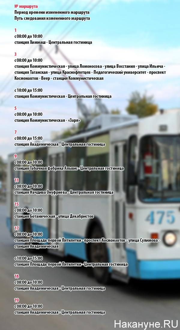 троллейбусы, изменения маршрутов|Фото: Накануне.RU