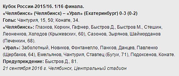 "ФК Урал - ФК Челябинск, Кубок России|Фото: ФК ""Урал"""