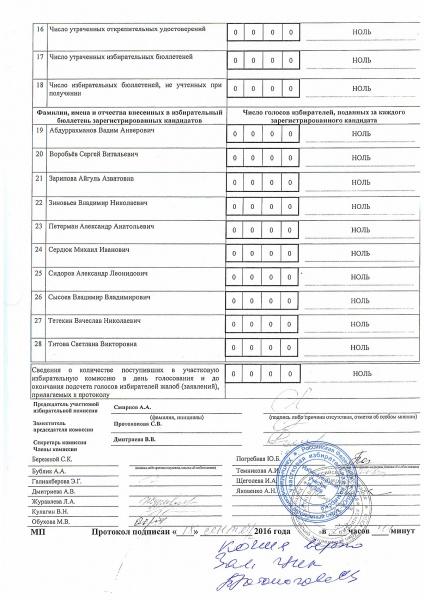 Протокол, Сургут, участок №329, выборы Фото: Константин Шевченко