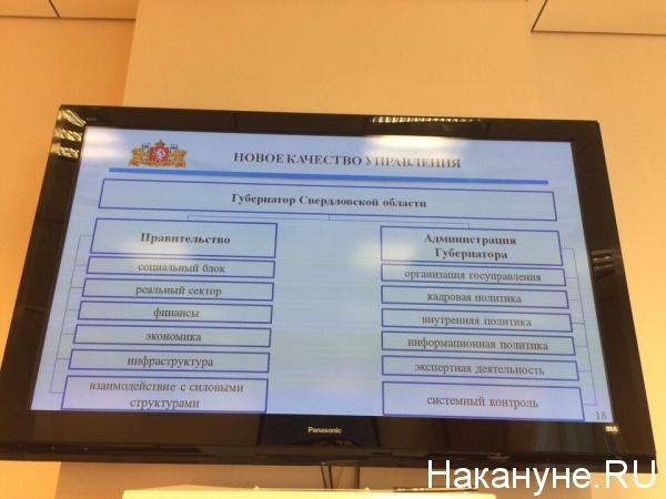 новое качество управления|Фото: Накануне.RU