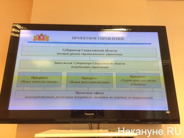 реформа правительства Свердловской области Фото: Накануне.RU