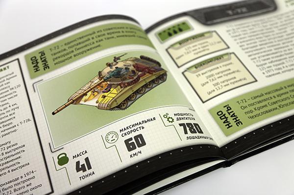 Уралвагонзавод, УВЗ, книги|Фото: uralvagonzavod.ru