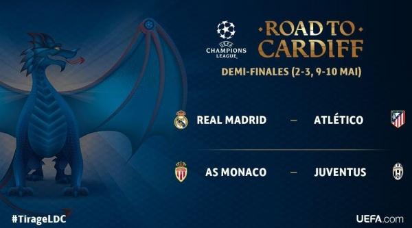 Лига чемпионов, полуфиналы, жеребьевка, результаты|Фото: uefa.com