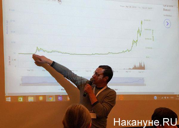 Олег Богданов, главный аналитик Телетрейд групп|Фото: Накануне.RU