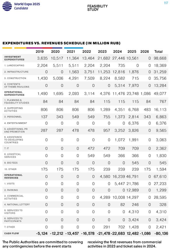 заявочное досье Екатеринбурга, ЭКСПО-2025|Фото: официальная документация проекта