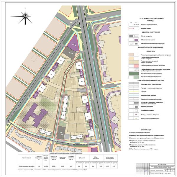 Цыганский поселок, план застройки, проект|Фото: официальная документация проекта