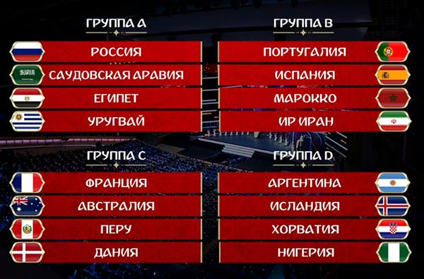 жеребьевка, Чемпионат мира по футболу 2018, группы(2017) Фото: 1 канал