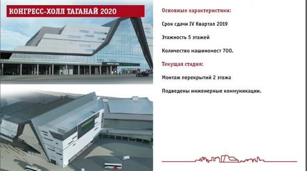 конгресс-холл, ШОС, Челябинск,(2018)|Фото: пресс-служба губернатора Челябинской области