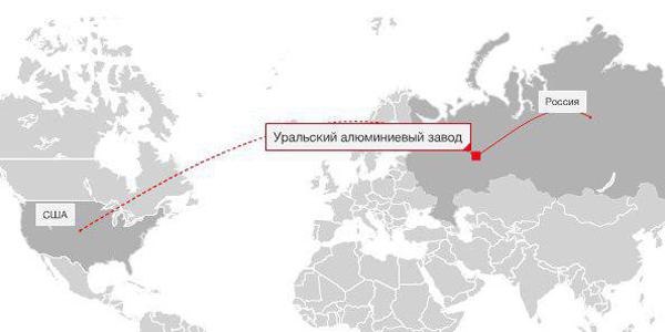 Уральский алюминиевый завод Русала, система сбыта(2018)|Фото: rusal.ru