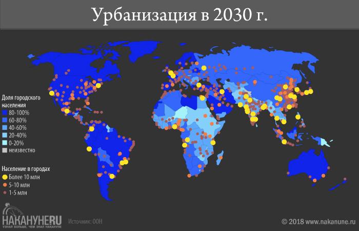 инфографика, урбанизация в 2030 году(2018)|Фото: Накануне.RU