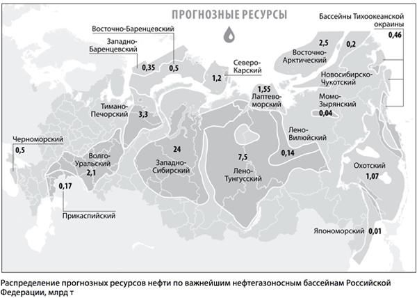 (2018)|Фото: Государственный доклад о состоянии и использовании минерально-сырьевых ресурсов Российской Федерации в 2016 и 2017 годах