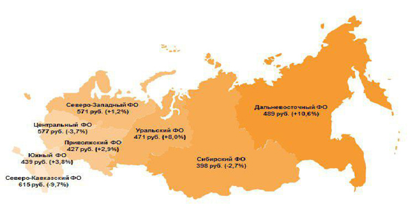 средний чек потребителей в регионах России(2018)|Фото: Ромир