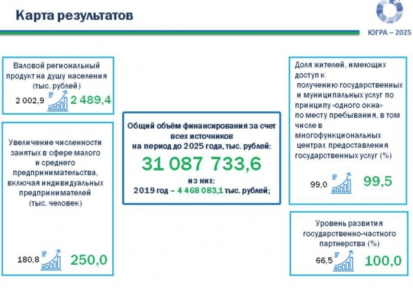 Рапорт на повышение зарплаты