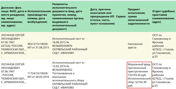 Сергей Логинов, школа Горки(2018)|Фото: fssprus.ru