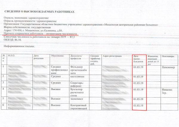 оптимизация здравоохранения, сокращения работников, Новгородская область(2019)|Фото: анонимный источник