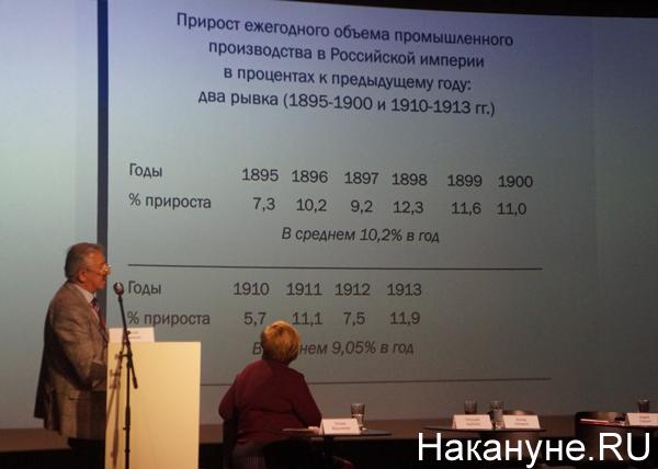 """12 конференция """"История сталинизма"""", """"Ельцин-центр""""(2019) Фото: Накануне.RU"""