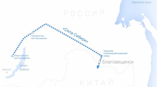 """Сила Сибири""(2019)|Фото: Газпром"